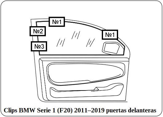 Clips BMW Serie 1 F20 2011–2019 puertas delanteras