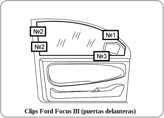 cortinilla a medida ford focus III