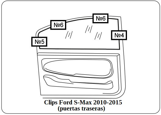 parasol a medida Ford S-Max 2010-2015 (puertas traseras)
