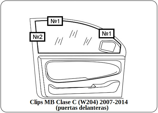 parasol a medida mb clase c w204