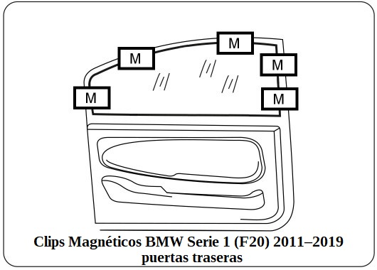 Clips Magneticos BMW Serie 1 F20 2011–2019 puertas traseras