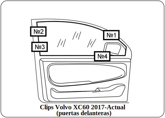 parasol a medida volvo xc60 2017-actual (puertas delanteras)