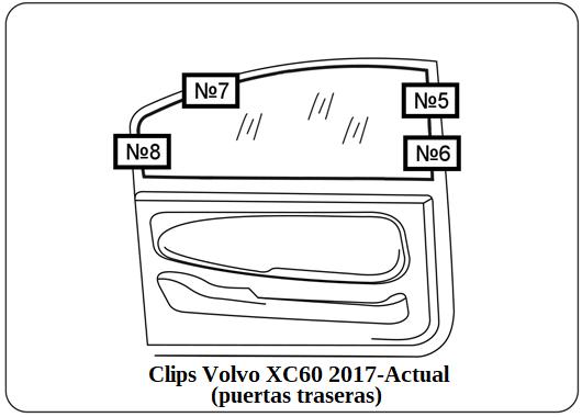 parasol a medida volvo xc60 2017-actual (puertas traseras)