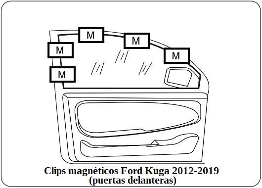 cortinilla a medida Ford Kuga 2012-2019 (puertas delanteras)