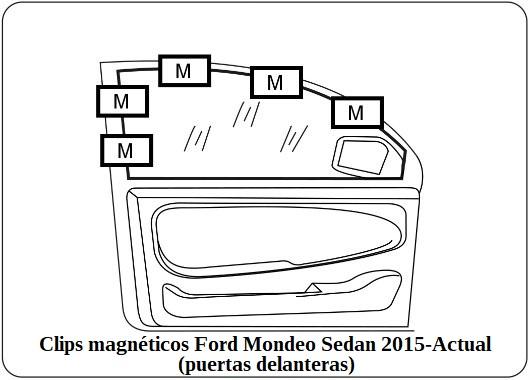 parasol a medida Ford Mondeo Sedan 2015-Actual (puertas delanteras))