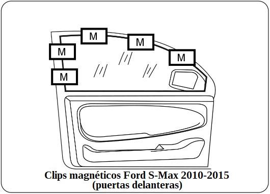 parasol a medida Ford S-Max 2010-2015 (puertas delanteras)traseras)