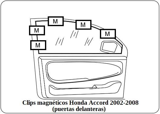 parasol a medida honda accord 2002-2008 (puertas delanteras))