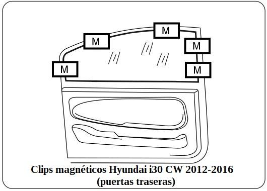Clips magneticos Hyundai i30 CW 2012 2016 puertas traseras