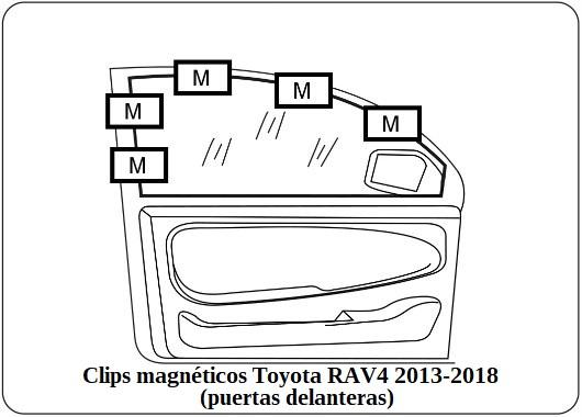 cortinilla a medida Toyota RAV4 2013-2018