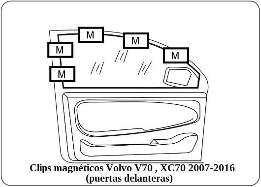Parasol a medida Volvo V70/XC70 2007-2016