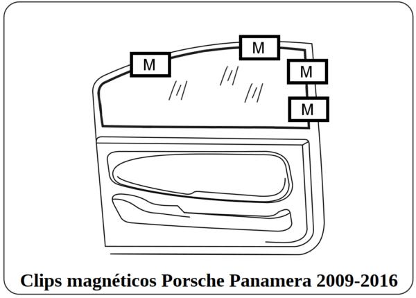 clips magneticos porsche panamera 2009 2016
