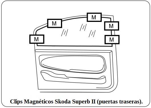 Skoda Superb 5 puertas 2012