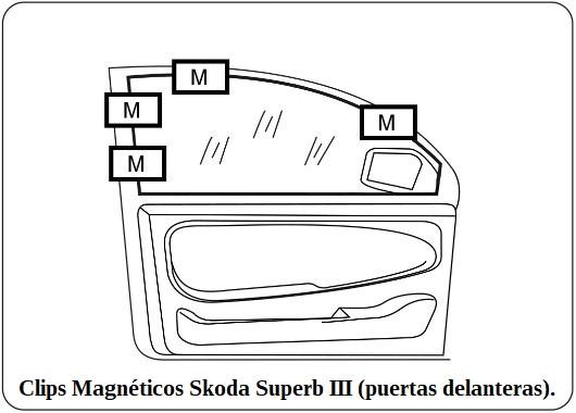 clips magnéticos skoda superb III (puertas delanteras)ras).