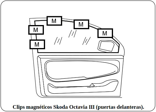 parasol a medida skoda octavia III